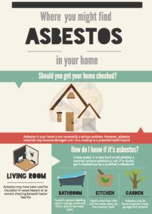 where to find asbestos